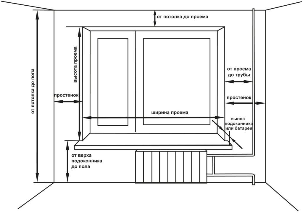 Как сделать замер окна штор